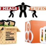 featured image for ICON Meals versus TRIFECTA Nutrition