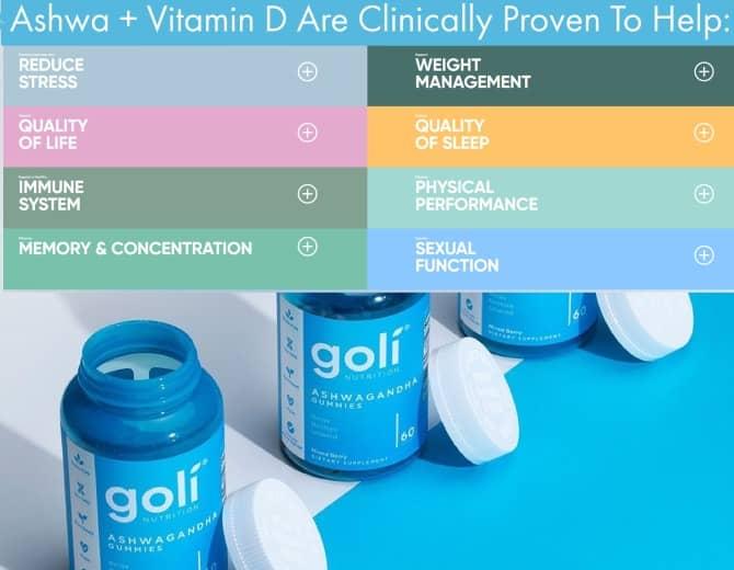 scientific benefits (proven)